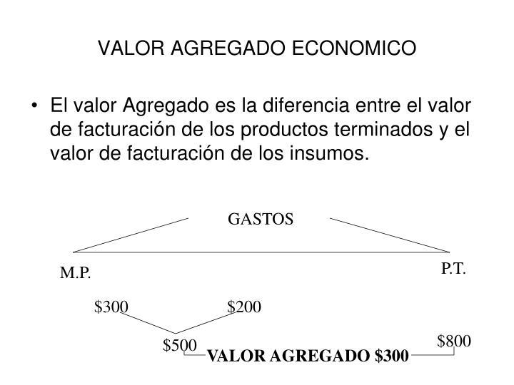 VALOR AGREGADO ECONOMICO
