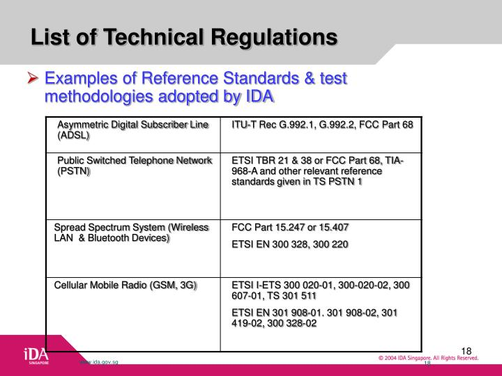List of Technical Regulations