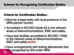 scheme for recognizing certification bodies1