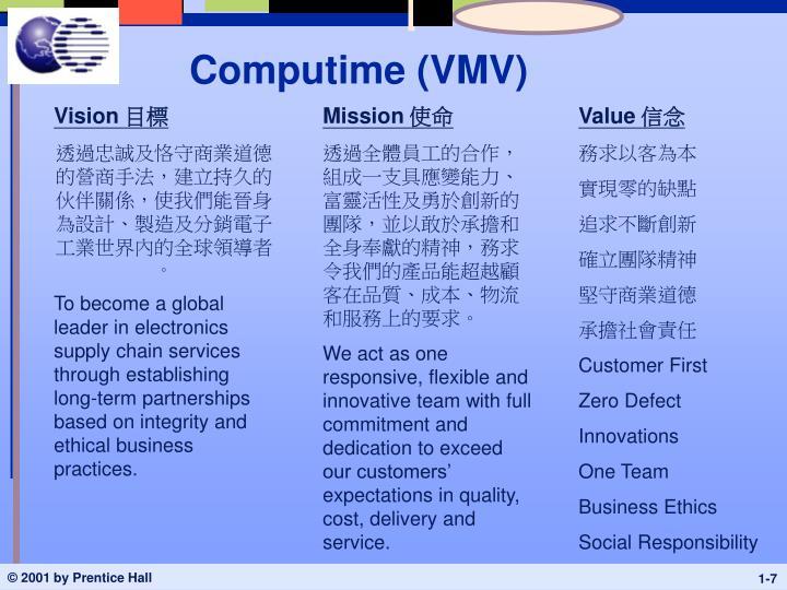 Computime (VMV)
