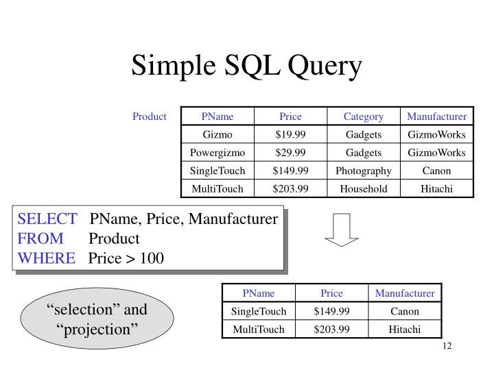 Simple SQL Query