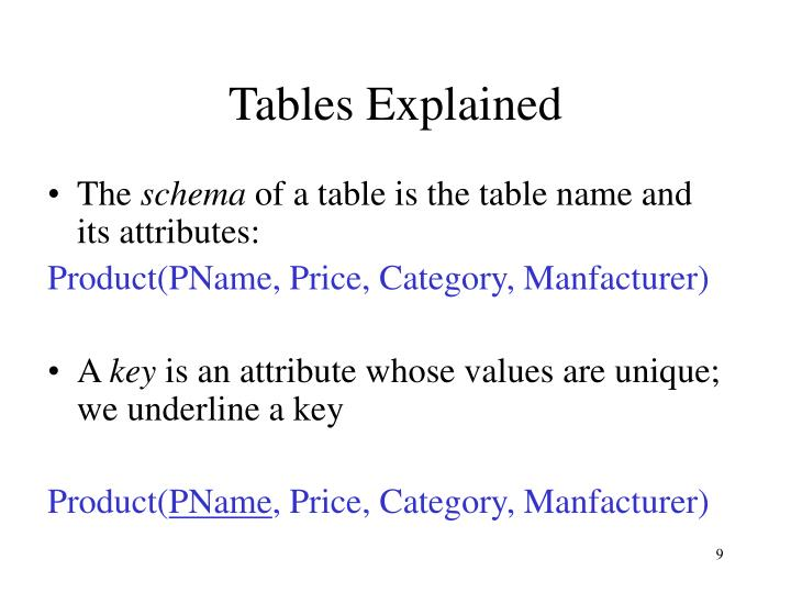 Tables Explained