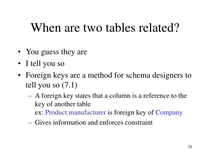 When are two tables related?