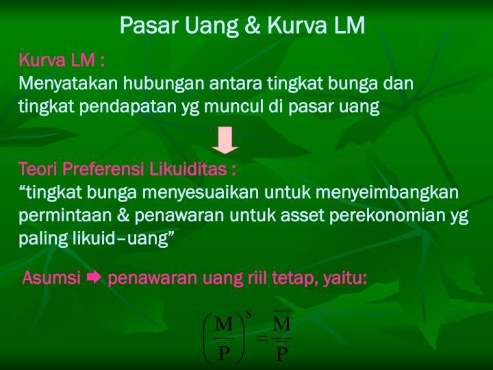 Pasar Uang & Kurva LM