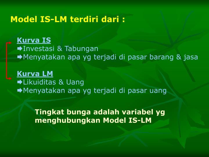 Model IS-LM terdiri dari :
