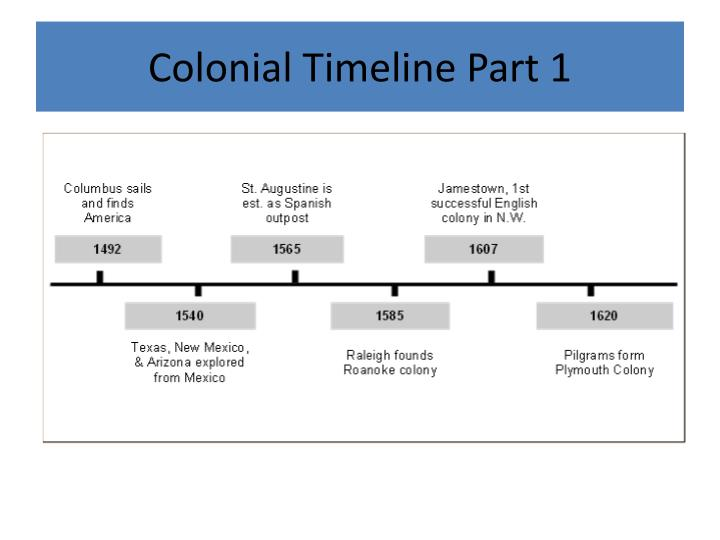 Colonial Timeline Part 1