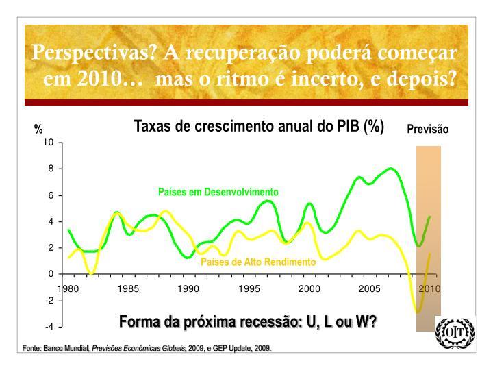 Perspectivas? A recuperação poderá começar em 2010…  mas o ritmo é incerto, e depois?