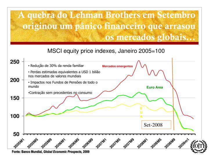MSCI equity price indexes, Janeiro 2005=100