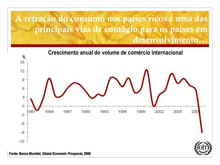 A retração do consumo nos países ricos é uma das principais vias de contágio para os países em desenvolvimento
