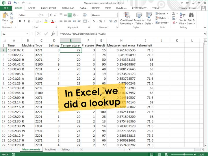 In Excel, we did a lookup