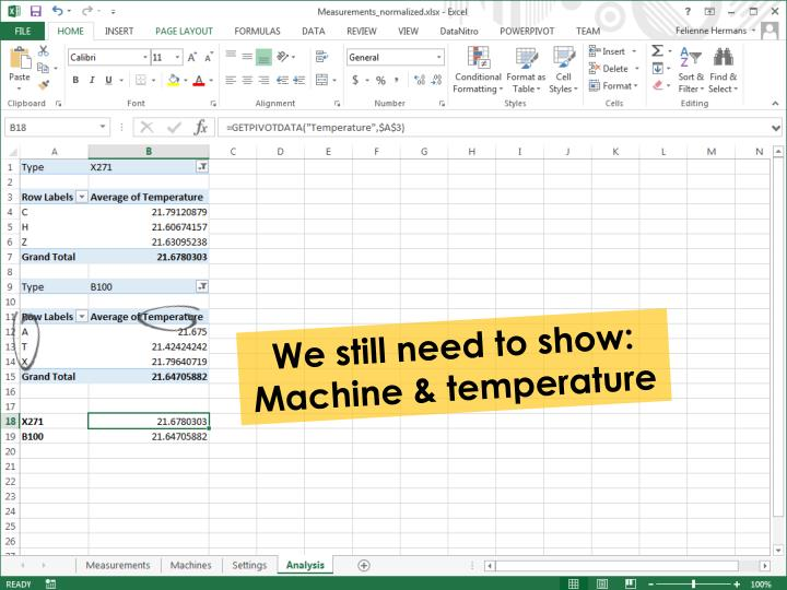We still need to show: Machine & temperature