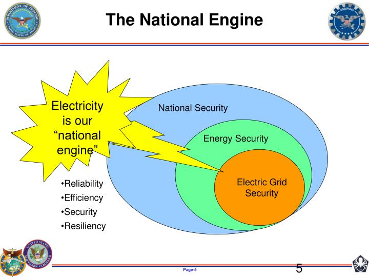 The National Engine