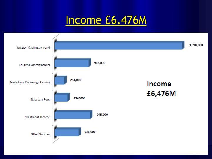 Income £6.476M