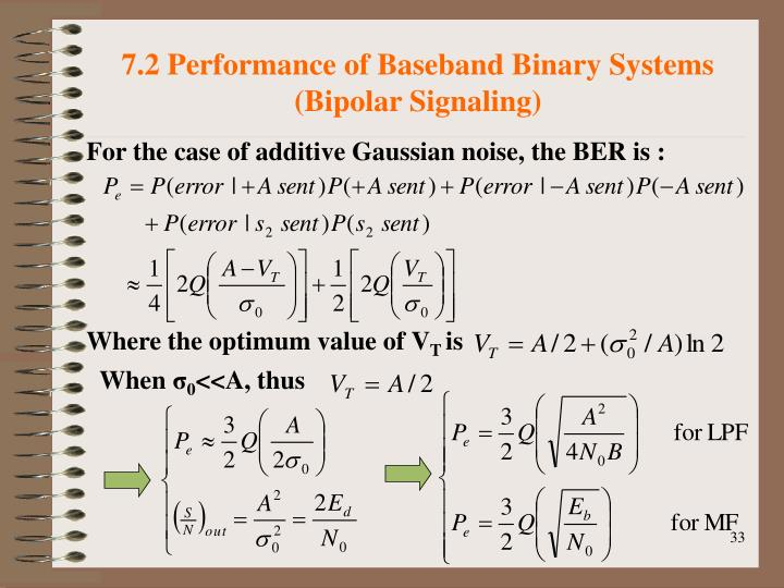 7.2 Performance of Baseband Binary Systems (Bipolar Signaling)