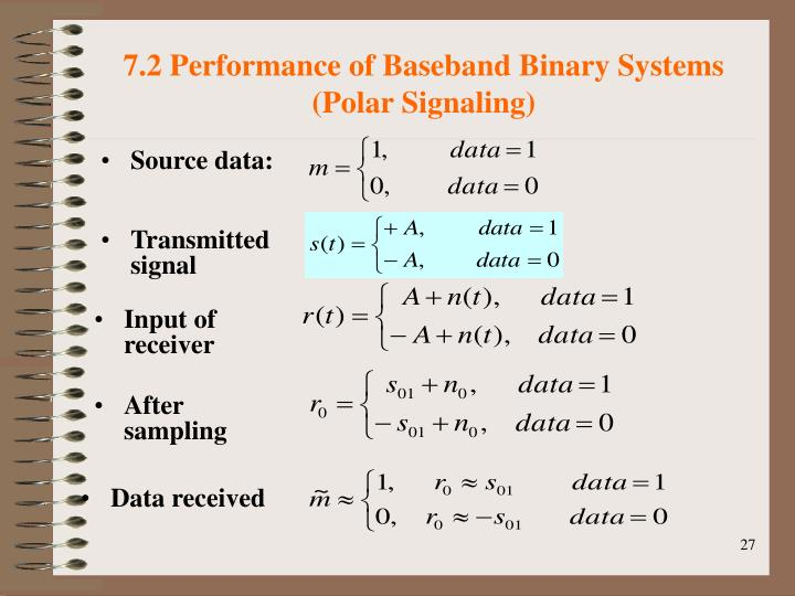 7.2 Performance of Baseband Binary Systems (Polar Signaling)