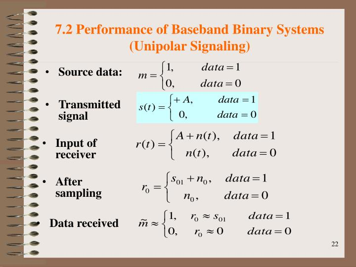 7.2 Performance of Baseband Binary Systems (Unipolar Signaling)