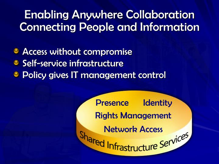Enabling Anywhere Collaboration