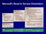 microsoft s road to service orientation