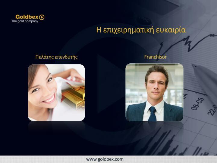 Η επιχειρηματική ευκαιρία