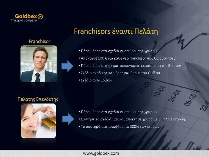 Franchisors