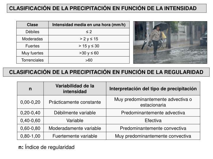 CLASIFICACIÓN DE LA PRECIPITACIÓN EN FUNCIÓN DE LA INTENSIDAD