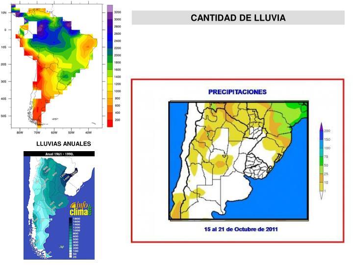 CANTIDAD DE LLUVIA