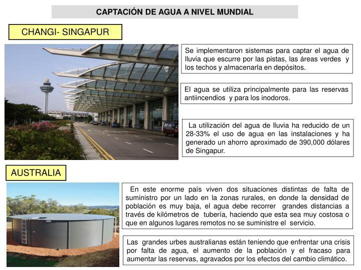 CAPTACIÓN DE AGUA A NIVEL MUNDIAL