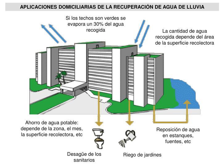 APLICACIONES DOMICILIARIAS DE LA RECUPERACIÓN DE AGUA DE LLUVIA