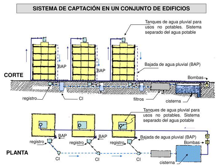SISTEMA DE CAPTACIÓN EN UN CONJUNTO DE EDIFICIOS
