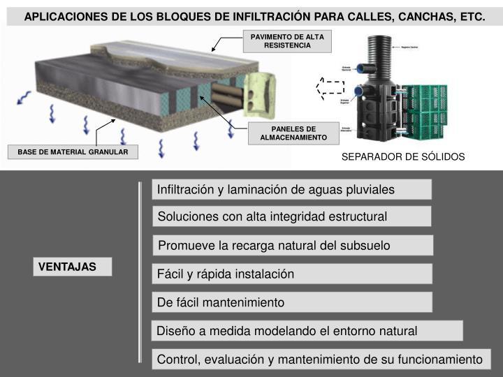 APLICACIONES DE LOS BLOQUES DE INFILTRACIÓN PARA CALLES, CANCHAS, ETC.