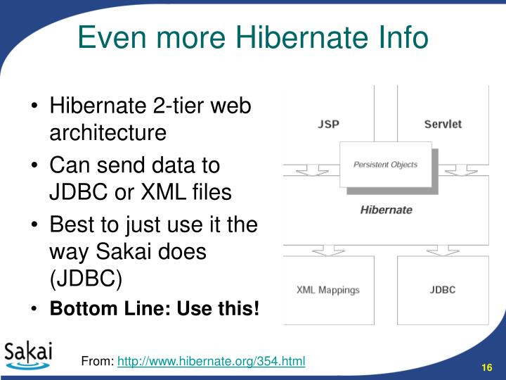 Hibernate 2-tier web architecture