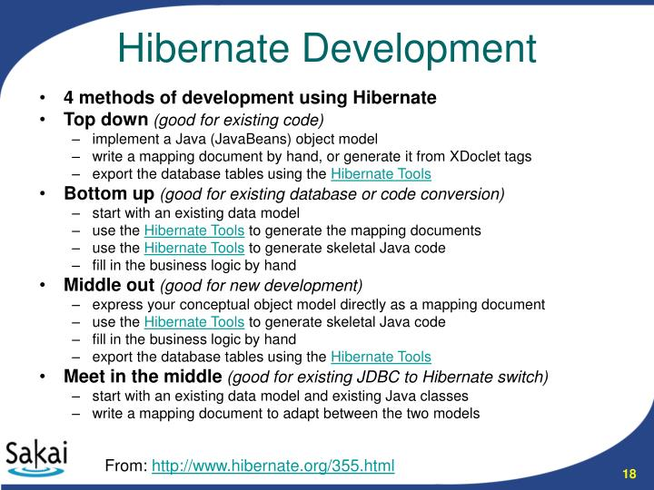 4 methods of development using Hibernate