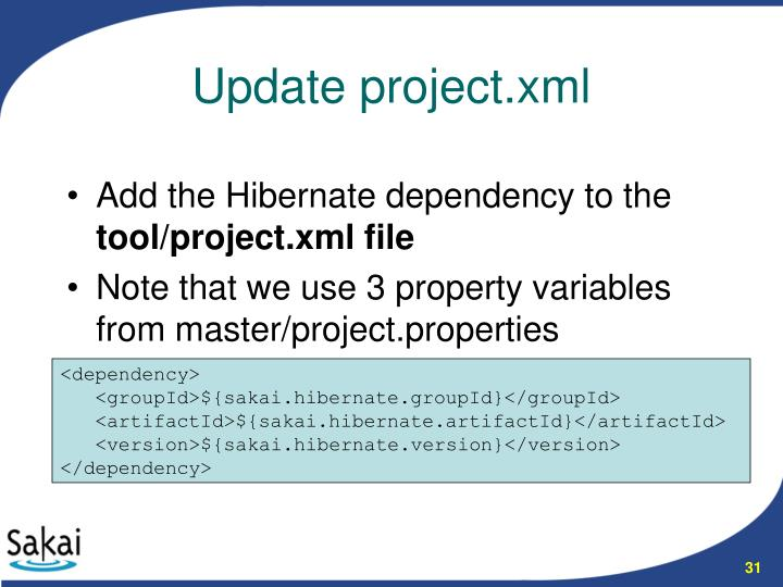Add the Hibernate dependency to the
