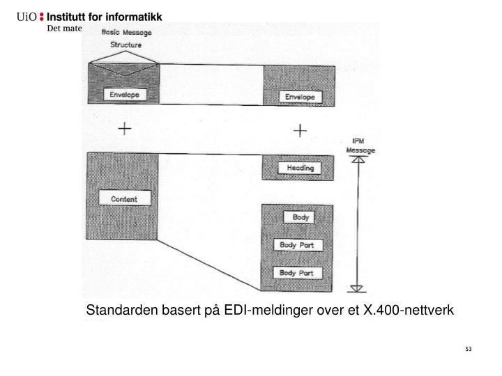 Standarden basert på EDI-meldinger over et X.400-nettverk