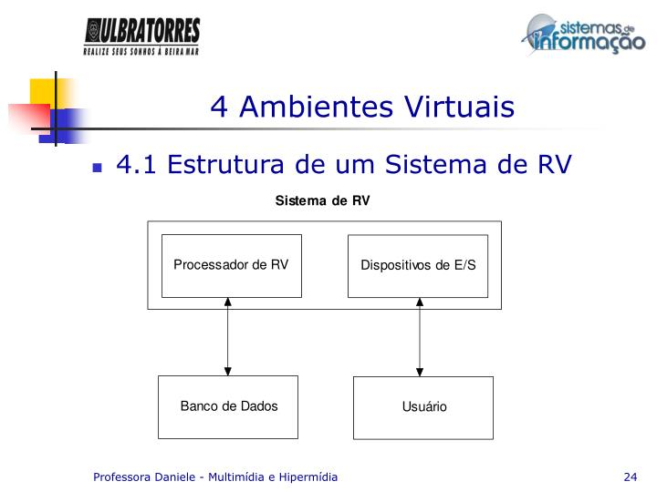 4 Ambientes Virtuais