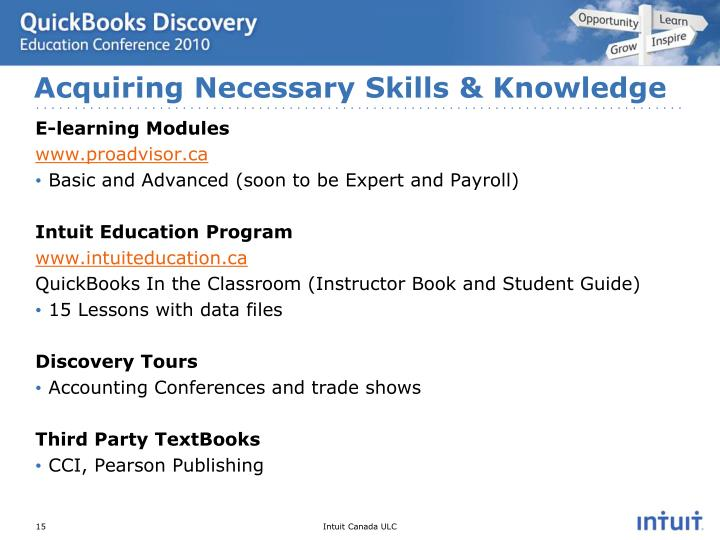 Acquiring Necessary Skills & Knowledge