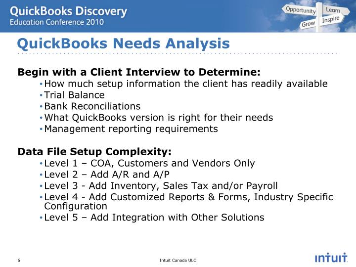 QuickBooks Needs Analysis