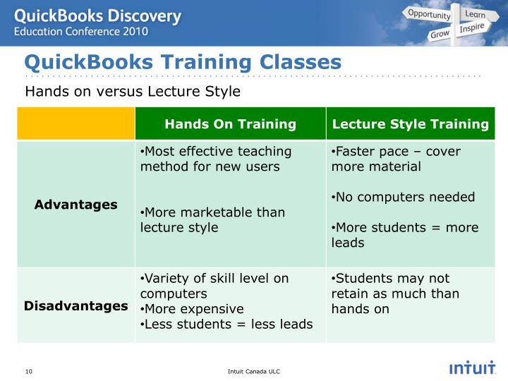 QuickBooks Training Classes