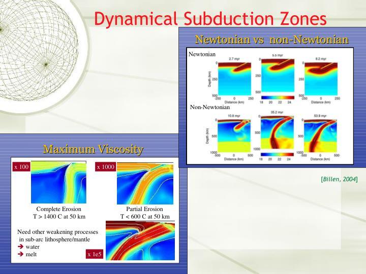 Dynamical Subduction Zones