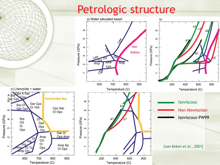 Petrologic structure