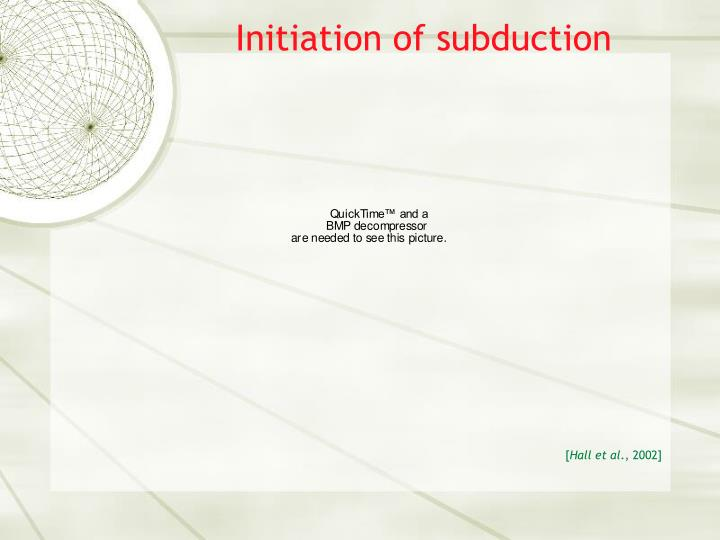 Initiation of subduction