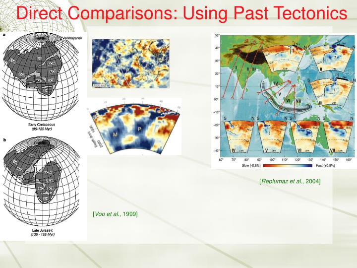 Direct Comparisons: Using Past Tectonics