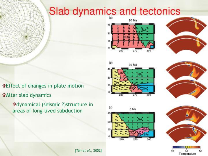 Slab dynamics and tectonics