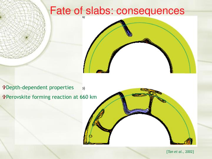 Fate of slabs: consequences