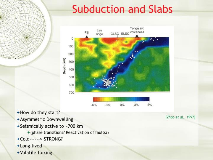 Subduction and Slabs