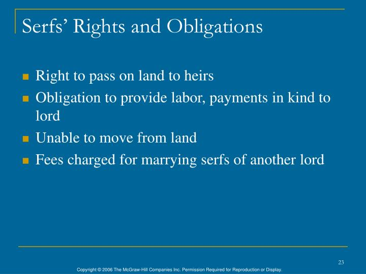 Serfs' Rights and Obligations