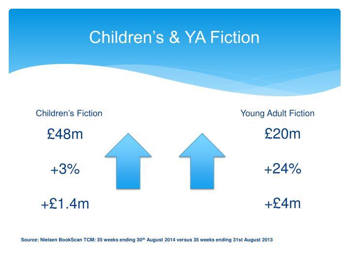 Children's & YA Fiction