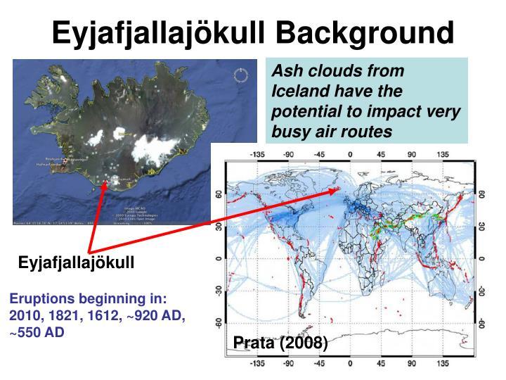 Eyjafjallajökull Background