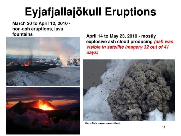 Eyjafjallajökull Eruptions