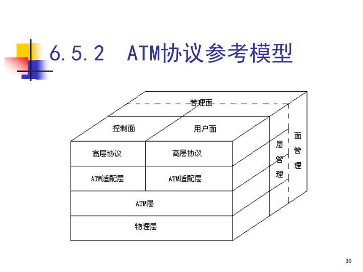 6.5.2  ATM